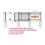 Chain Link Rolling Gate System Diagram