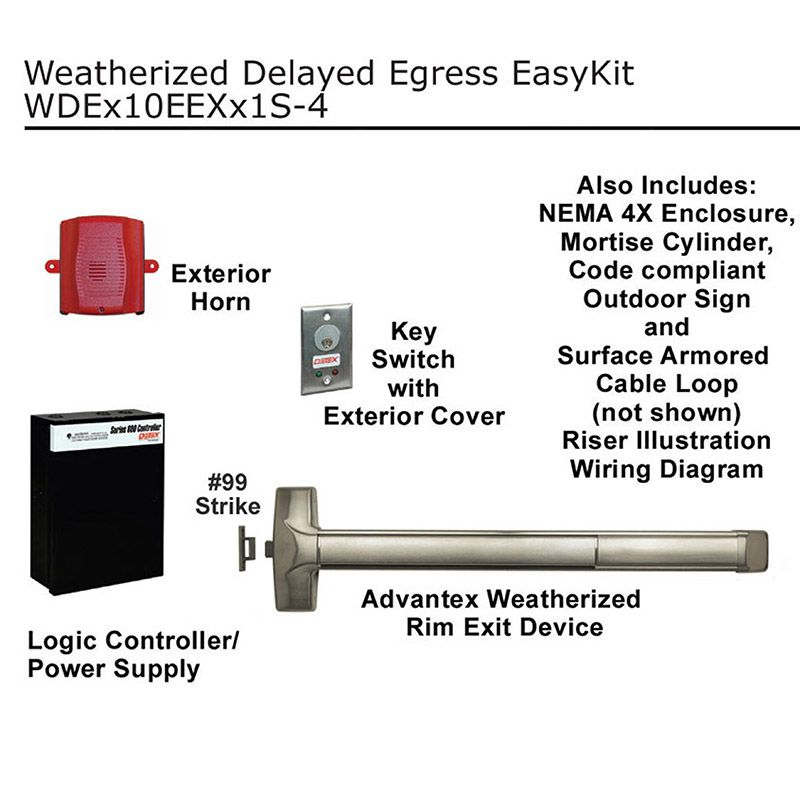 detex weatherized delayed egress easykit for doors hoover fence co rh hooverfence com Simple Wiring Diagrams 3-Way Switch Wiring Diagram