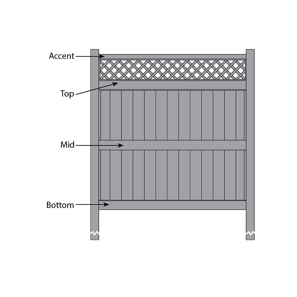 Bufftech Galveston w/ Lattice Accent Fence - Replacement Rails