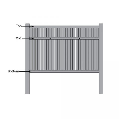 Bufftech Imperial Fence - Replacement Rails