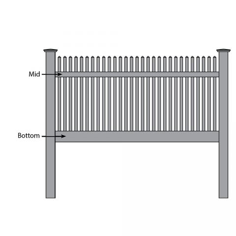 Bufftech Manchester Fence - Replacement Rails