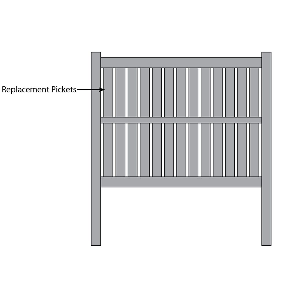 Bufftech Millbrook Fence - Replacement Pickets