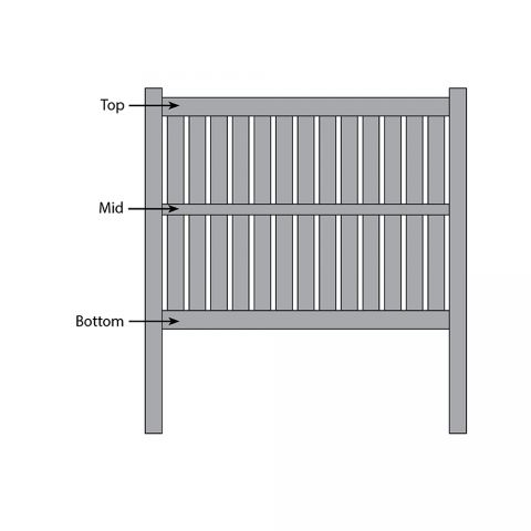 Bufftech Millbrook Fence - Replacement Rails