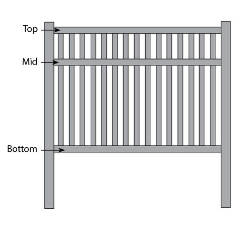 Bufftech Baron Fence - Replacement Rails