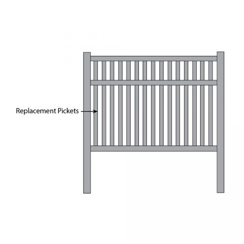 Vinyl Fence Replacement Parts Hoover Fence Co