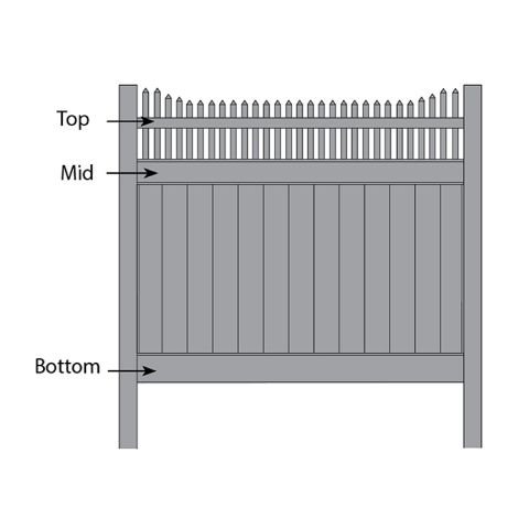 Bufftech Chesterfield w/ Huntington Accent Fence - Replacement Rails