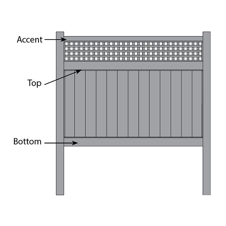 Bufftech Chesterfield w/ Westminster Accent Fence - Replacement Rails