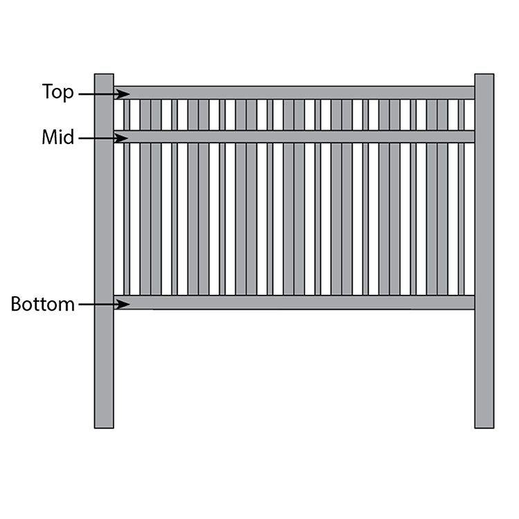 Bufftech Countess Fence - Replacement Rails
