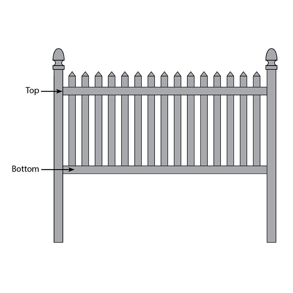 Bufftech Danbury Fence - Replacement Rails