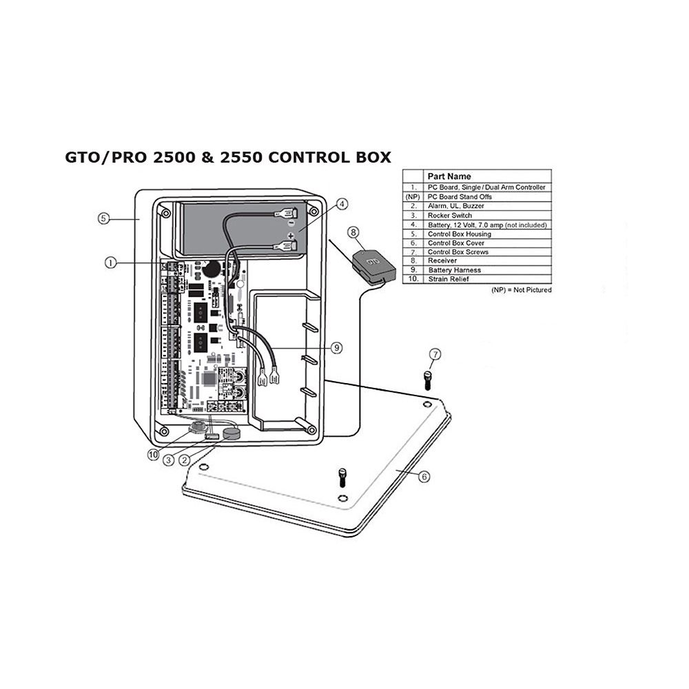 GTO Empty Control Box for PRO4000XL, PRO3000XL,  PRO2000XL, PRO2500, FM500 Series Operators