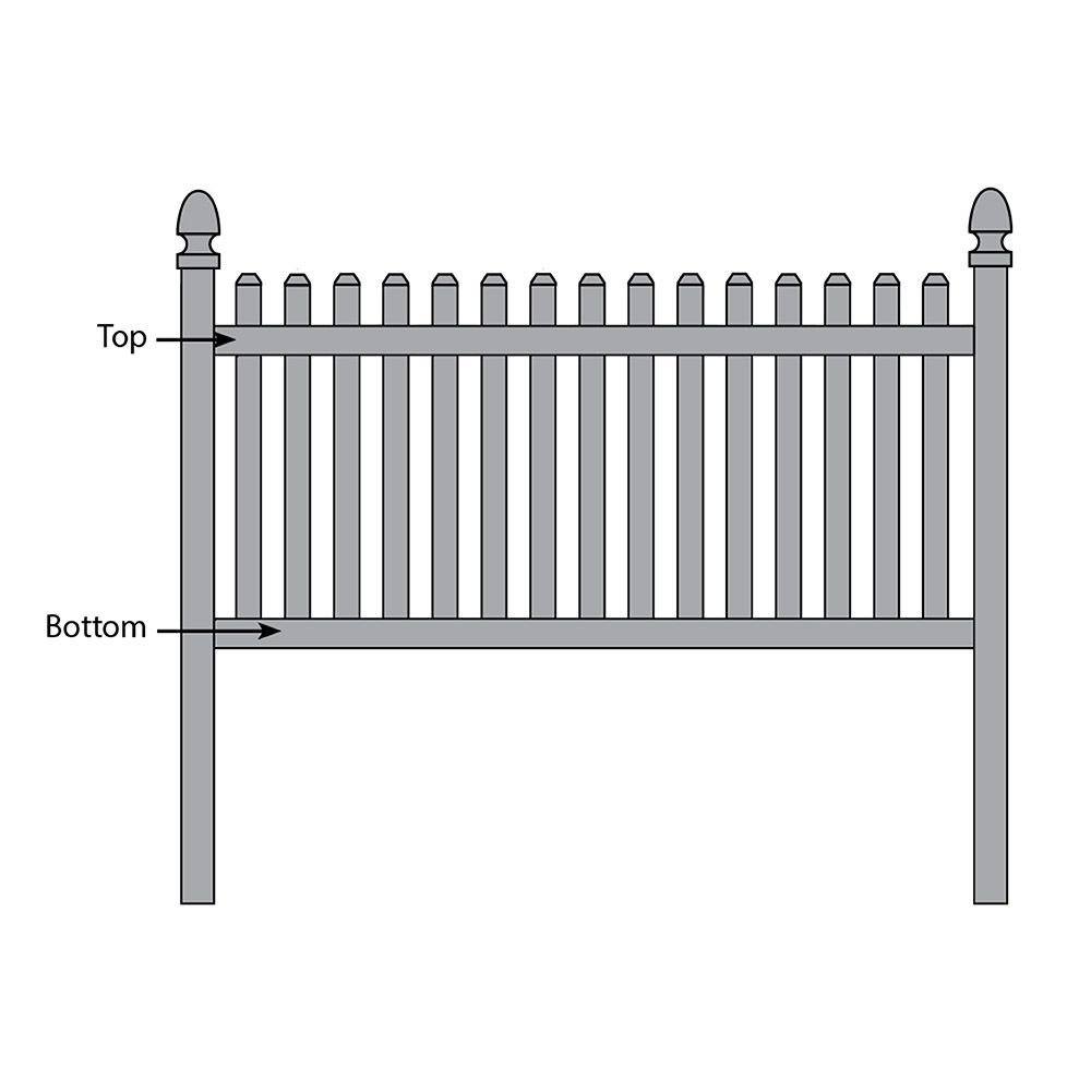 Bufftech Rothbury Fence - Replacement Rails
