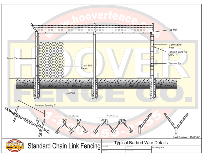Chain Link Fence In Autocad Cad Download 147 93 Kb Bibliocad