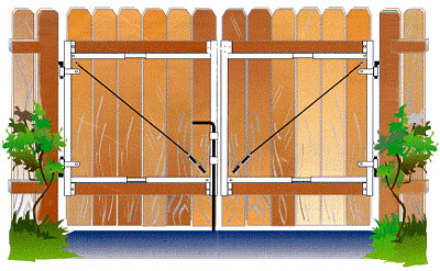 Wood Fence Double Gate Design