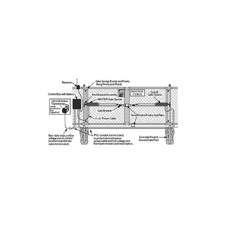 GTO & Mighty Mule Gate Opener Overview Mighty Mule Gate Latch Wiring Diagram on stanley gate latch, mighty mule parts, mighty mule driveway gates,