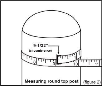 Measuring Round Post - Figure 2