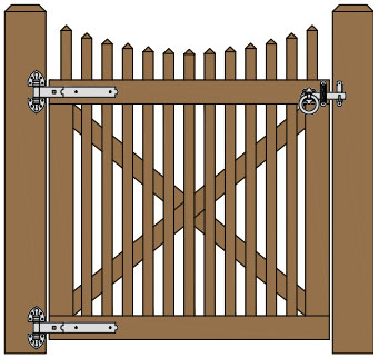 Newport Picket Gate Plans