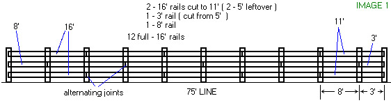 Figuring Vinyl Post And Rail Quantities