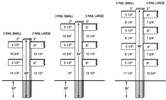 Vinyl Post and Rail - Dimensions