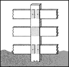 Vinyl Post and Rail - Rail Diagram