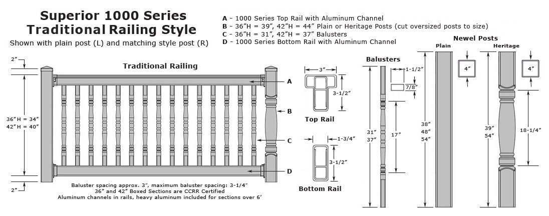Superior 1000 Series Traditional Railing Style - Specs