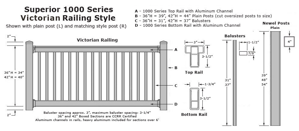 Superior 1000 Series Victorian Railing Style - Specs