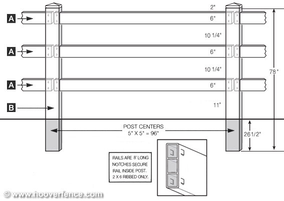 3 Rail Large - Post & Rail Style - 4' high specifications