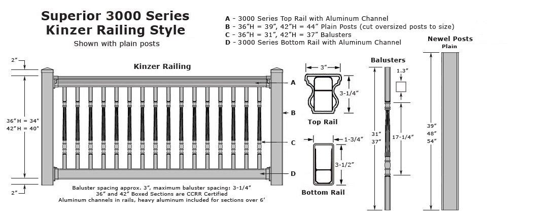 Superior 3000 Series Kinzer Railing Style - Specs