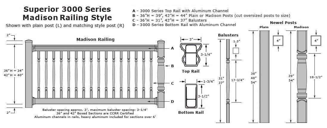 Superior 3000 Series Madison Railing Style - Specs