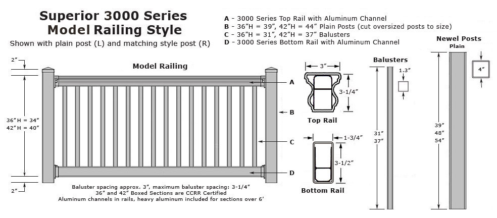 Superior 3000 Series Model Railing Style - Specs