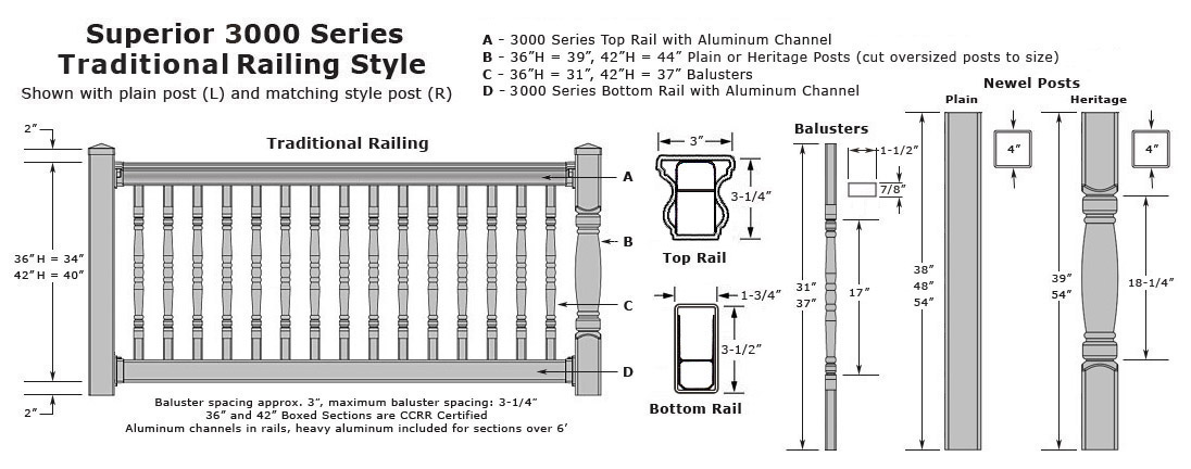 Superior 3000 Series Traditional Railing Style - Specs