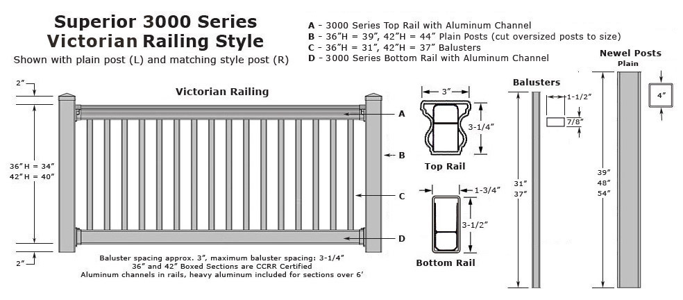 Superior 3000 Series Victorian Railing Style - Specs
