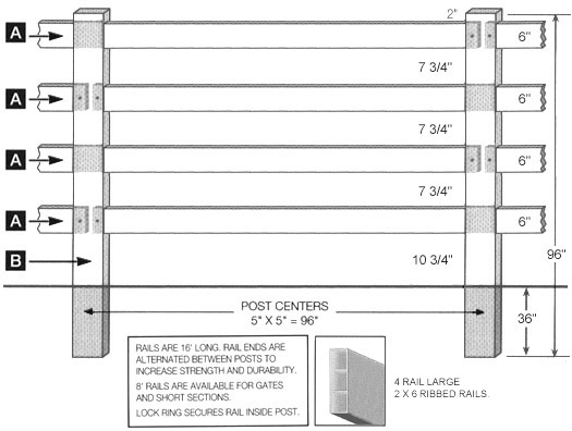 4 Rail Large - Post & Rail Style - 5' high specifications