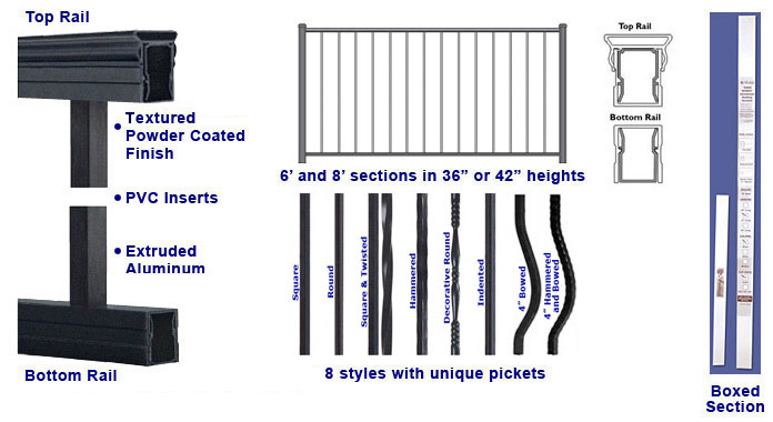 American Railing - Rails and Posts