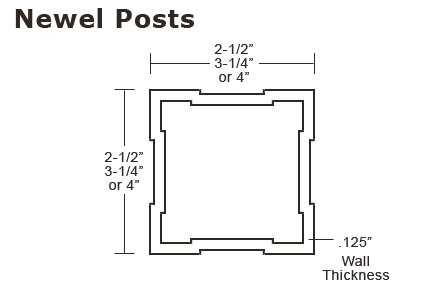 Arabian Railing - Newel Post Specs