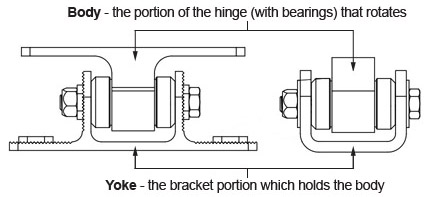 NW Bearing Hinge Component Diagram
