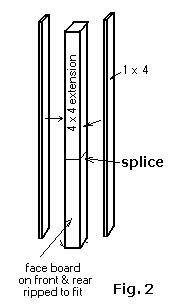 Extending The Height Of A Wooden Fence Post