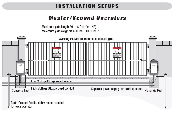 Liftmaster 120v Ac Single Swing Gate Operator