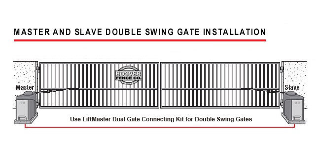 liftmaster 12 volt swing gate operator with battery backup hoover rh hooverfence com MBB Lift Gate Wiring-Diagram MBB Lift Gate Wiring-Diagram