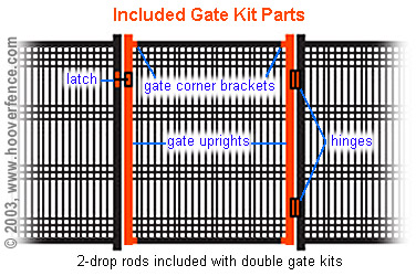 Jerith Patriot Gate Kit Diagram