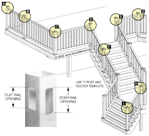 Oxford Railing Post Diagram