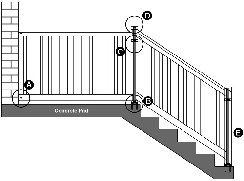 Oxford Railing Example Concrete Surface Installation