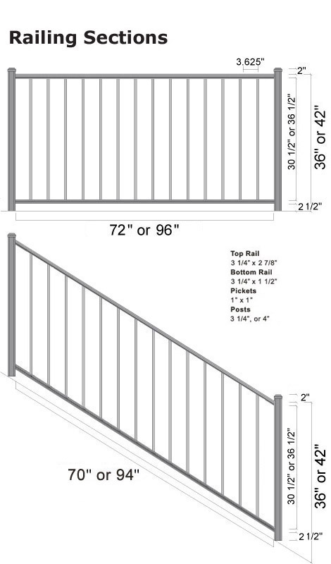 Lancaster Railing - Section Specs