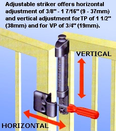 Magna Latch Top Pull And Vertical Installation Requirements