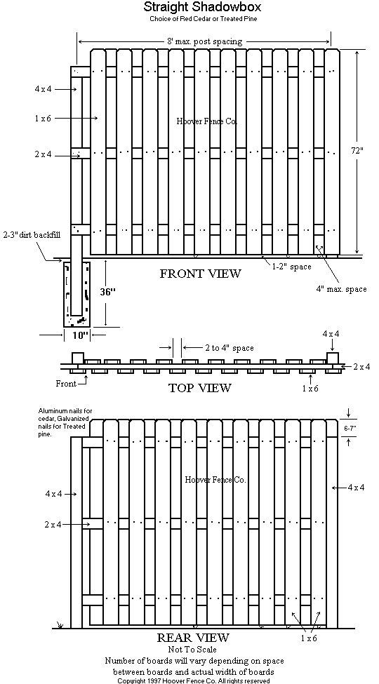 Shadowbox Wood Fence Panels Straight Top Cedar Hoover