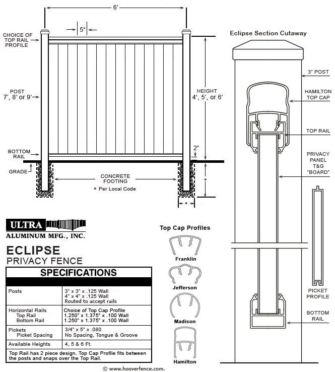 Ultra Eclipse Aluminum Fence Section Hamilton Top Cap