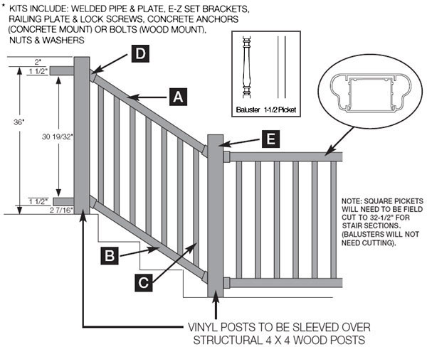 3' High Kingston Railing Spec's - Stair