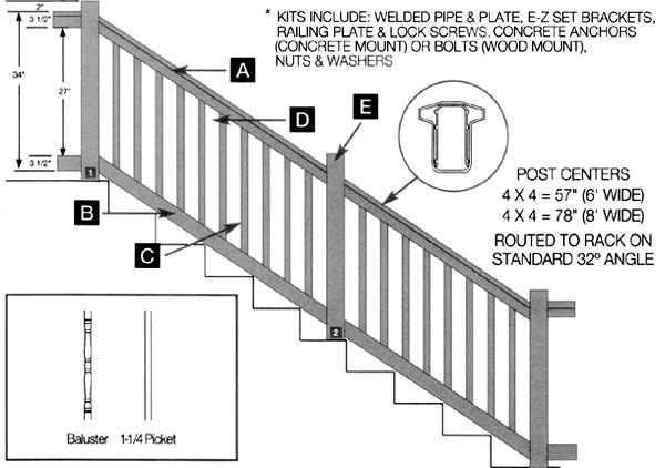 3' High Oxford Railing Spec's - Stair