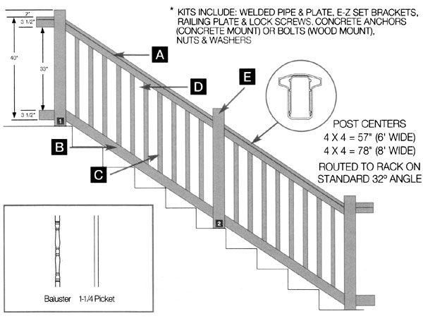 3-1/2' High Oxford Railing Spec's - Stair